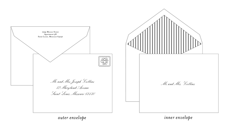 inner outer envelopes cheree berry paper
